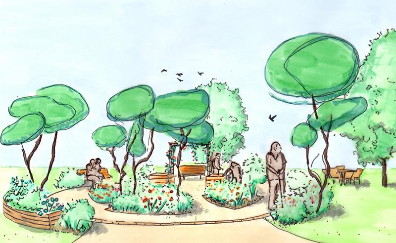 Jardin Therapeutique Jardin Sensoriel Hortitherapie Le Jardin